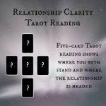 Need clarity on love?